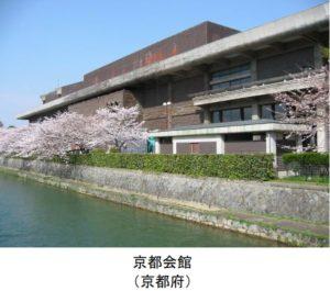 加工京都会館